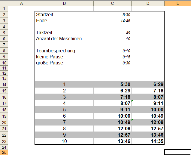 Taktzeiten ermitteln - - - - - - - - - - - - Office-Loesung.de
