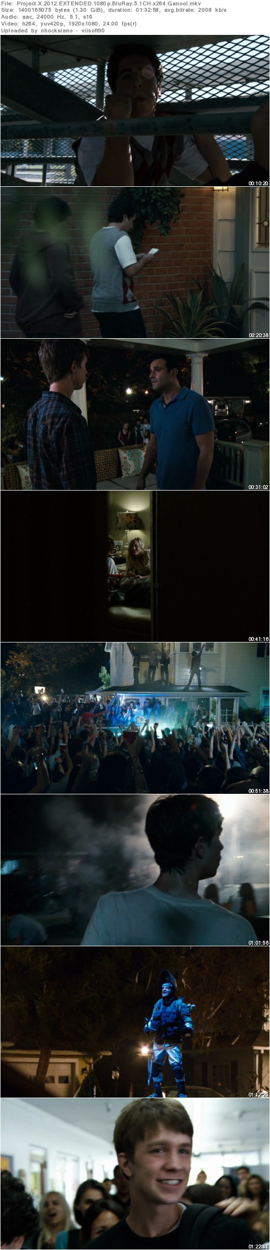 Project X (2012) EXTENDED BluRay 1080p x264 AAC 5.1  -  Ganool